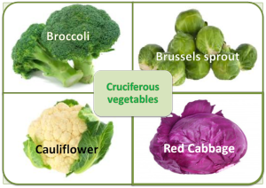 4 cruceferous vegetables