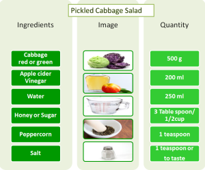 Recipe of pickled cabbage salad